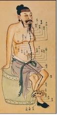 meridiani-agopuntura